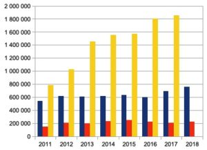 Comment Citeo n'a pas recyclé 2,5Mt et a économisé 740millions d'euros